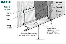 Fiberglass Patio Covers Qdpakq Com by View Exterior Stucco Systems Images Home Design Best Under