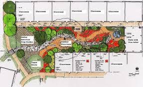 landscape garden design templates free u2013 garden post
