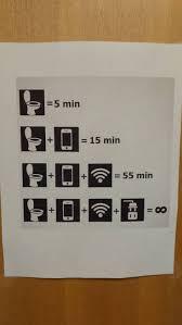 unisex bathroom decor at exclusive bathroom design ideas