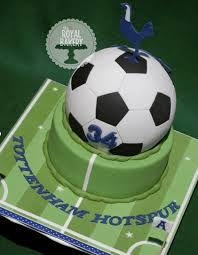 soccer cake ideas make the cake sphere on craftsy learn on an angry bird cake