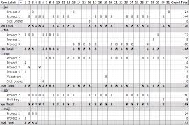 Excel Pivot Table Template Monthly Sheet By Project