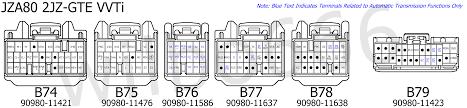 ecu wiring diagram ecu wiring diagrams