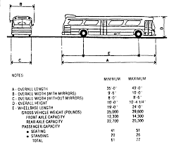 a guide land use and public transportation for snohomish county