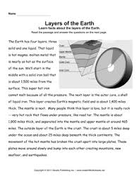 earth layers comprehension u2014 instant worksheets