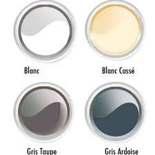peinture resine pour plan de travail cuisine resine sur carrelage cuisine plan de travail peinture pour plan de