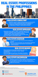 real estate professions in the philippines and how much they earn