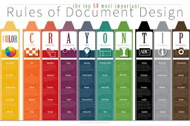 the 50 most important rules of document design visual ly