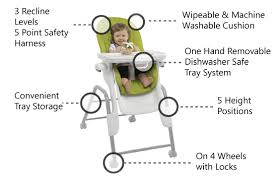 High Chair For Infants Discover Best Baby High Chairs Reviews Ratings 2017