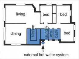 water service yourhome