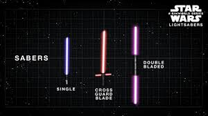 Star Wars Light Saver Star Wars Lightsabers Mod Rimworld Base