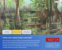 design lab co2 where does carbon dioxide come from