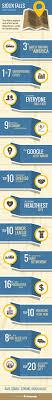 South Dakota travel rewards images 61 best infographics travel tourism images jpg