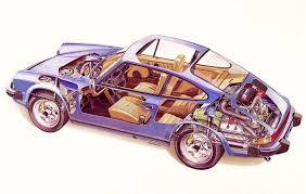 porsche 911 factory porsche 911 t e s sc factory workshop manual 72 83 downlo