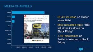 top deals best buy black friday cnet top hashtags 59k blackfriday optoutside bestbuy