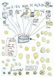 dessin recette de cuisine jeux concours fêtons les mamans cuisiner tout simplement