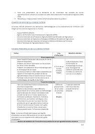 liste des bureaux d 騁udes en tunisie tdr liste des produits de terroir 2016