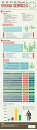 best 25 masters degree in education ideas on pinterest masters