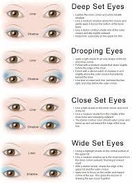 chart of eye shapes makeup