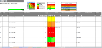 Project Dashboard Template Excel Project Crisis Management Dashboard Log Template