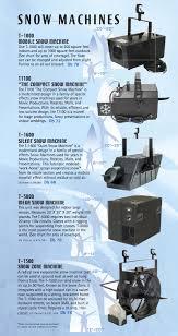 snow machine rental thesnow machine options and distance coverage snow machine