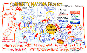 community mapping vernon inclusive research community mapping project journal 101
