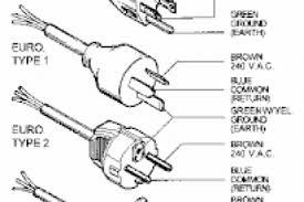 power cord wiring diagram 4k wallpapers