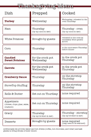268 best thanksgiving dinner checklist images on