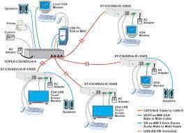 vga usb kvm splitter cat5 extender multiple remote users one computer