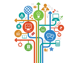 user interface design user interface design services