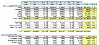 Sales Spreadsheets by Restaurant Weekly Sales Spreadsheet Restaurant Resource