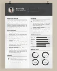 professional cv latex template sharelatex онлайн редактор