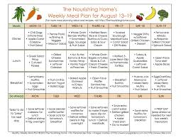 weekly menu templates free daily menu planner template