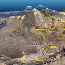 Cable Car Map Teide Cable Car Round Trip Tickets Tenerife Guideandgo