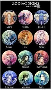 Colors Of The Zodiac by Zodiac Signs By Losenko On Deviantart Artsie Zodiac