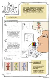 1479 best mft images on pinterest therapy ideas therapy tools