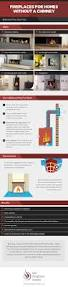fireplaces for homes without a chimney infographic the