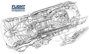 pratt whitney pt6 engine cutaway of a mainstay available general electric ge f404 cutaway turbo jet fan shaft prop