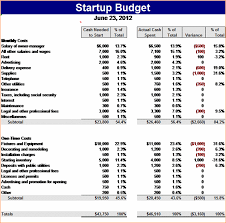 4 business budget template outline templates