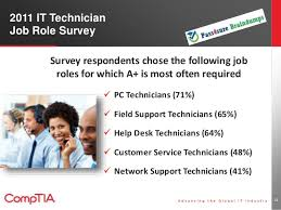 Help Desk Technician Training Comptia Pass4sure Sy0 401 Training