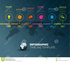 World Map Timeline by Vector Infographic Company Milestones Timeline Template Stock