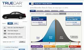 truecar new car price ftc launches investigation whether car dealers colluded against
