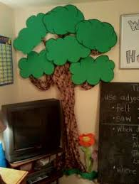 i ve always liked a tree in my classroom to use for