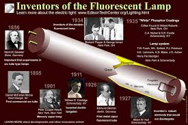 what is fluorescent light the fluorescent l how it works history