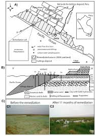 minerals free full text evolution of geochemical and