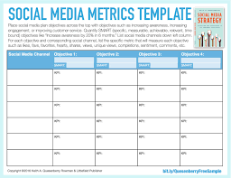 100 social media campaign template social media measurement
