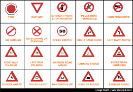 traffic signs and road safety in india traffic symbols rules and