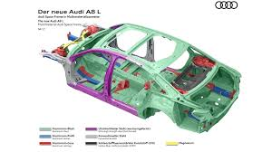 2018 audi a8 makes video debut to show aluminum intensive body