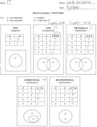 math input output tables worksheets addition worksheets for 2nd
