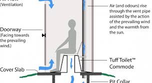 exhaust fan pipe size should bathroom vent pipe be insulated for bathroom vent