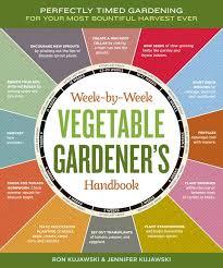 Summer Garden Quotes - vegetable garden quotes like success